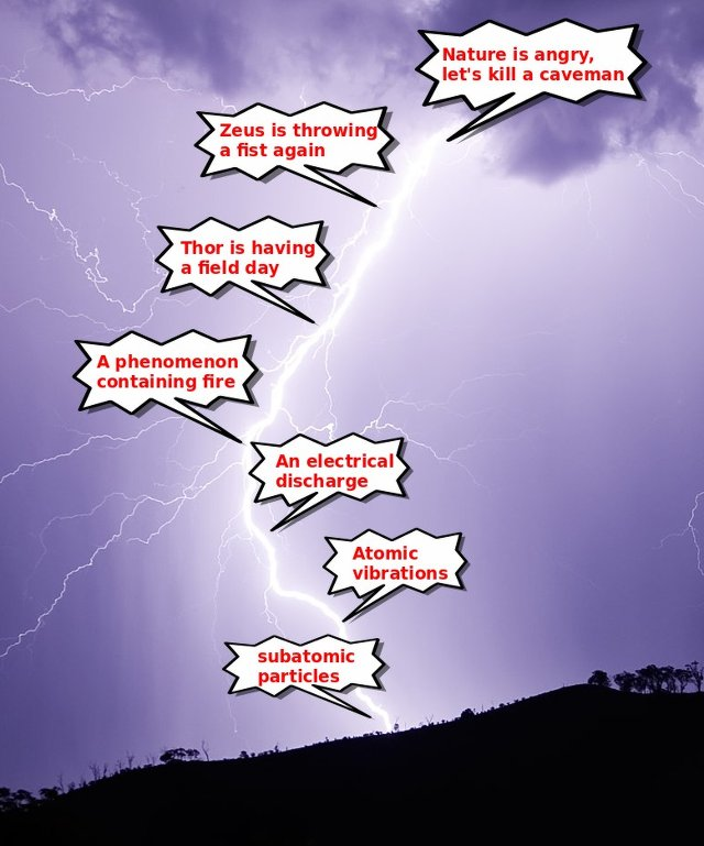 The perception of Lightning changes over time.jpg